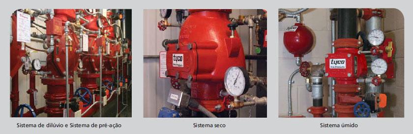 sistemas_de_incendio